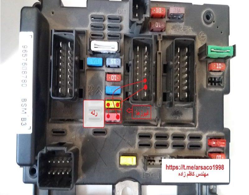 جعبه فیوز داخل موتور 206 و 207